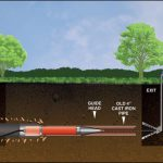 Little-Rock-Trenchless-Sewer-Repair-Replacement