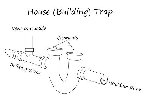 Plumbing house trap scheme